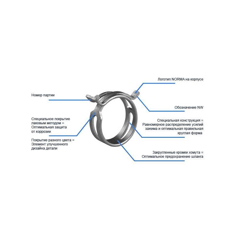 Хомут пружинный НОРМА, диаметр 19